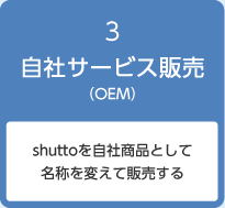 自社サービス販売(OEM)